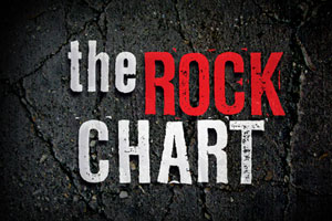 The Rock Chart