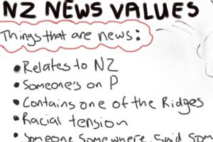 NZ News